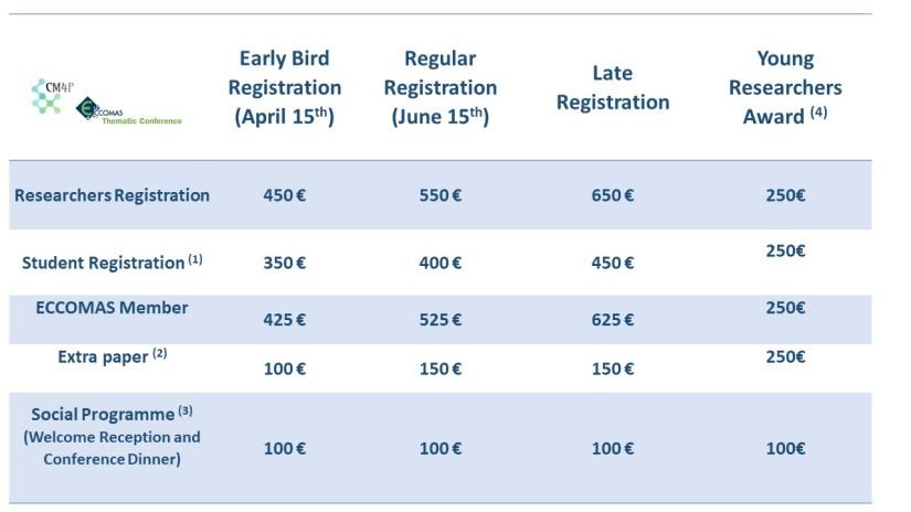 REGISTRATION FEES_17DEZ_b